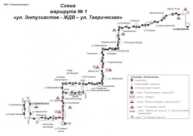 схему движения. Автобусы