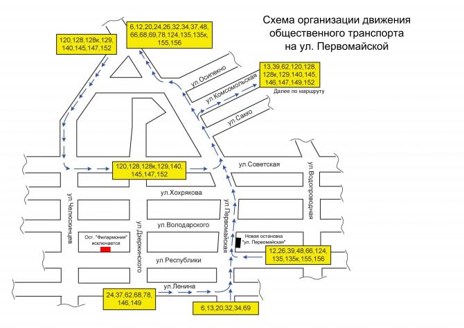Схема организации движения на Первомайской